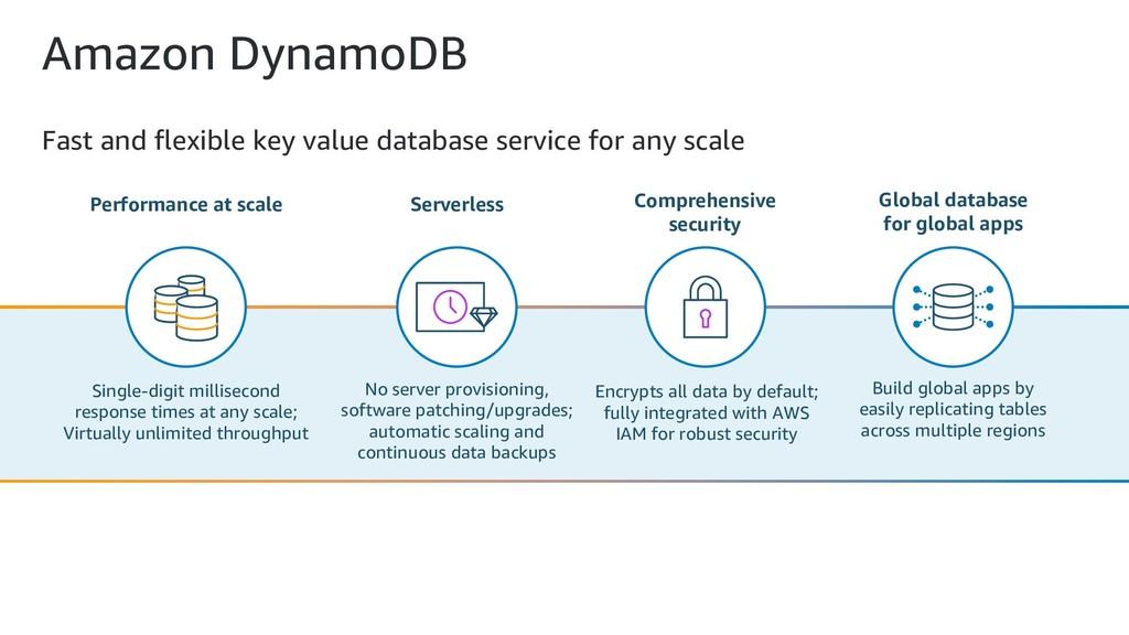 Amazon DynamoDB Fast and flexible key value dat...