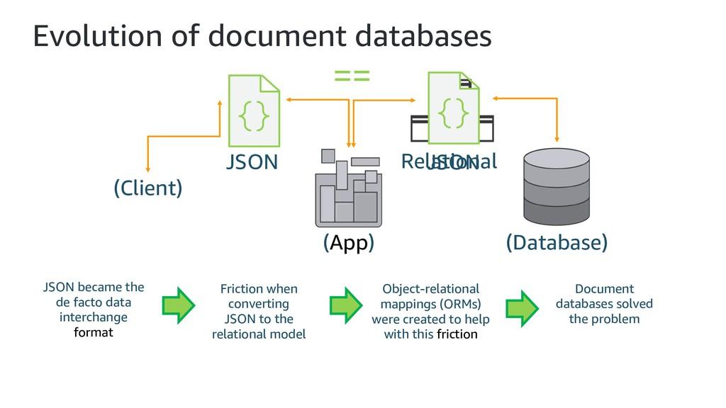 != == Evolution of document databases JSON beca...