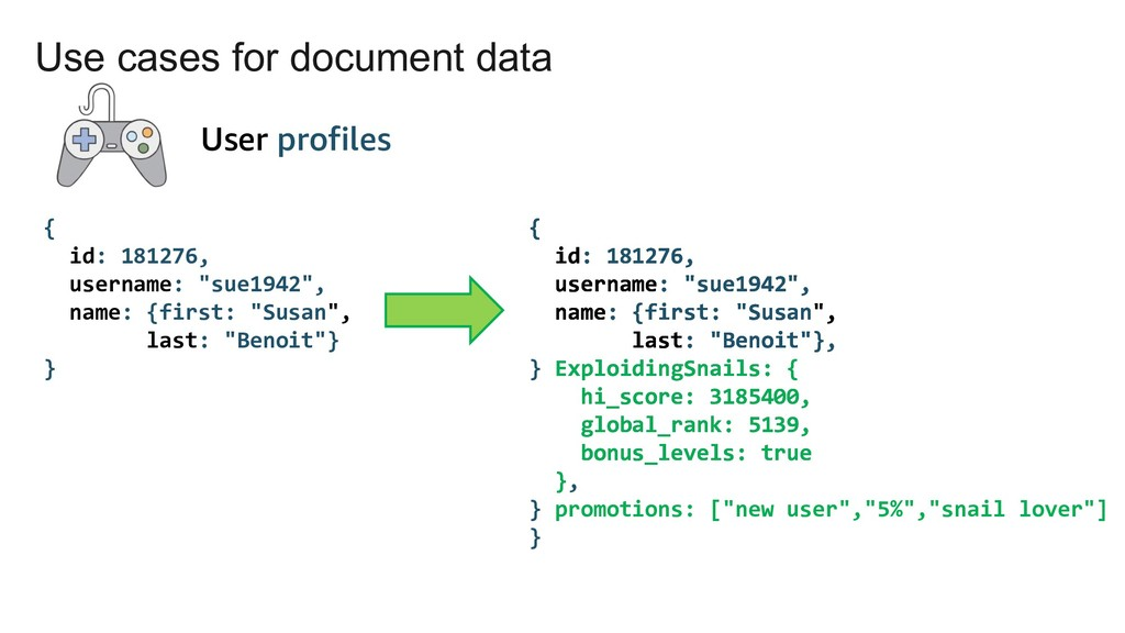 Use cases for document data User profiles { id:...
