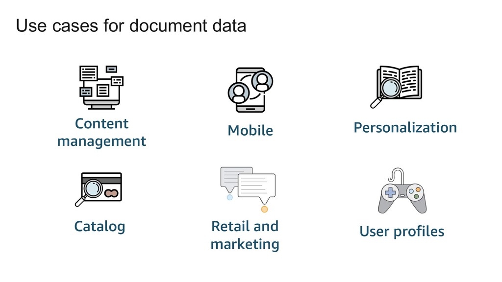 Use cases for document data Mobile Retail and m...