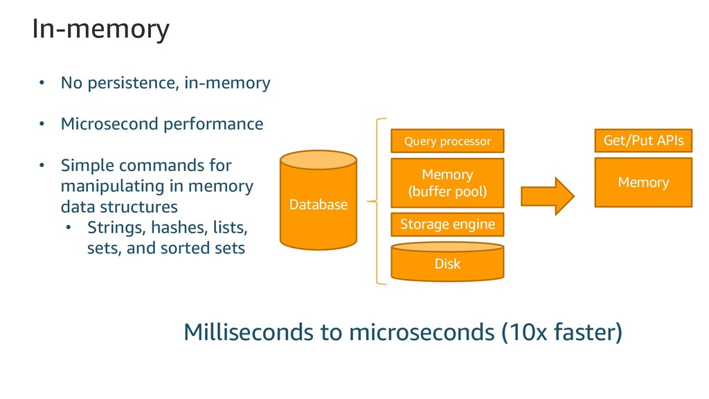 In-memory • No persistence, in-memory • Microse...