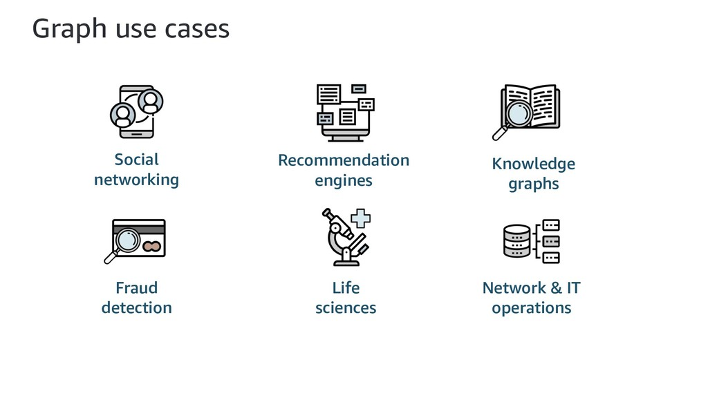 Graph use cases Social networking Life sciences...