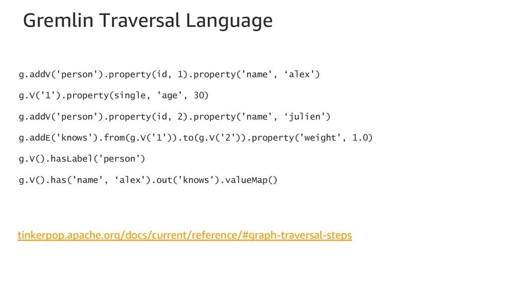 Gremlin Traversal Language g.addV('person').pro...