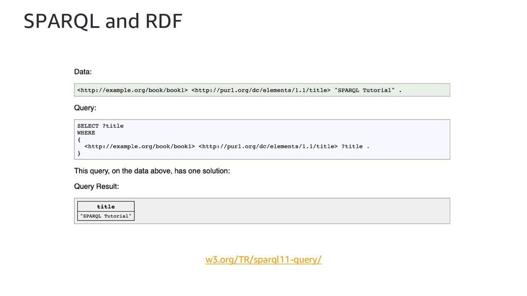 SPARQL and RDF w3.org/TR/sparql11-query/