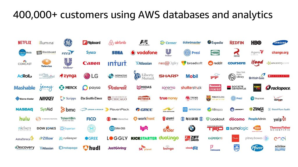 400,000+ customers using AWS databases and anal...