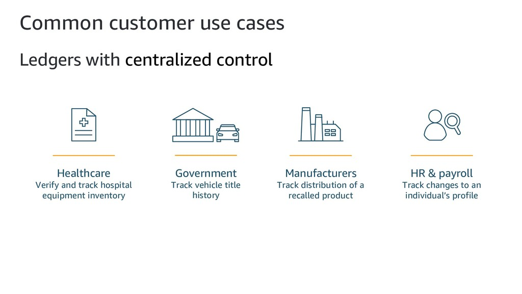 Common customer use cases Ledgers with centrali...