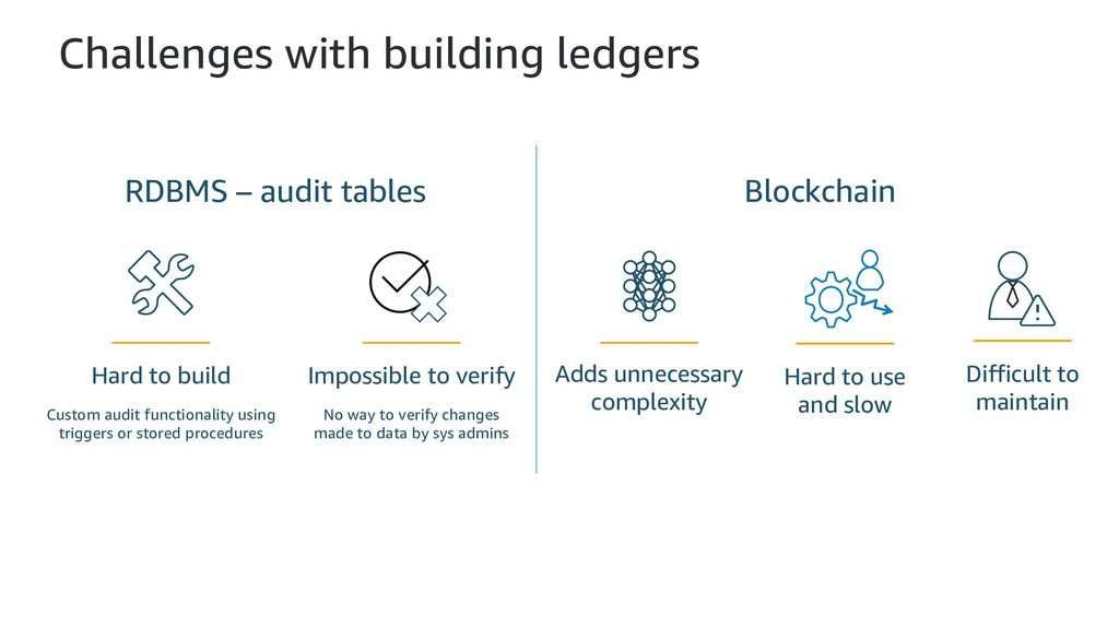 Challenges with building ledgers Adds unnecessa...
