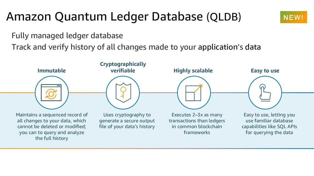 Amazon Quantum Ledger Database (QLDB) Fully man...
