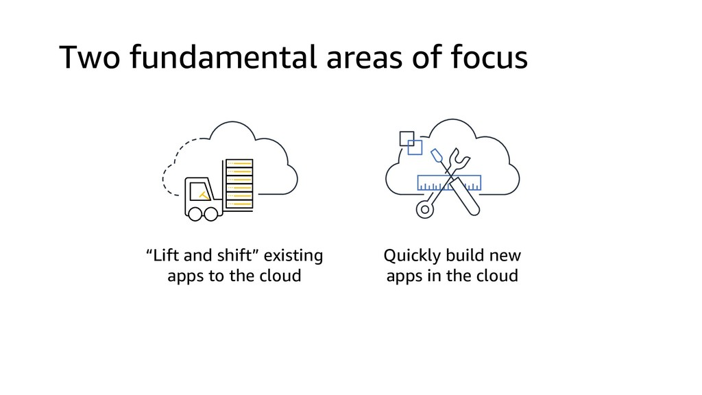 """Two fundamental areas of focus """"Lift and shift""""..."""