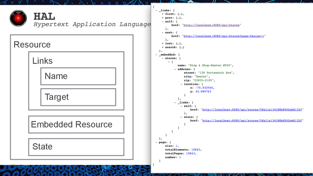 HAL 9 Resource Links Embedded Resource State Na...