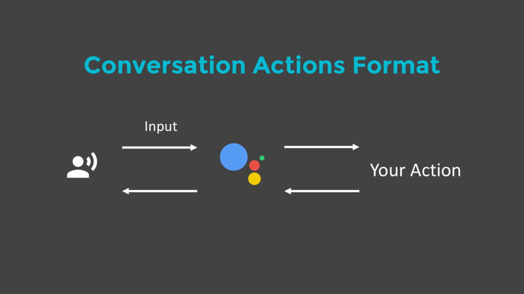 Conversation Actions Format $ Your Action Input