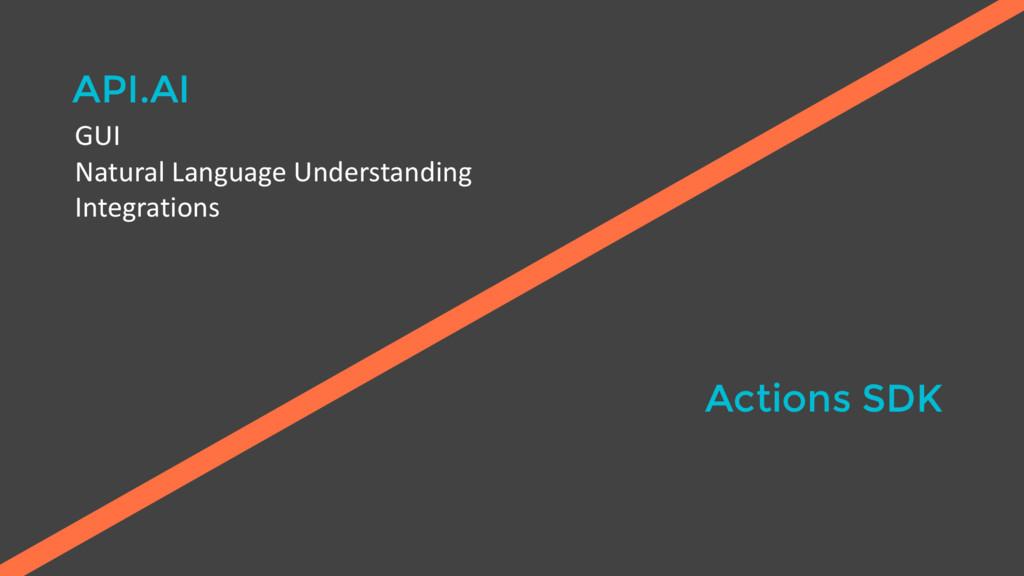 API.AI Actions SDK GUI Natural Language Underst...