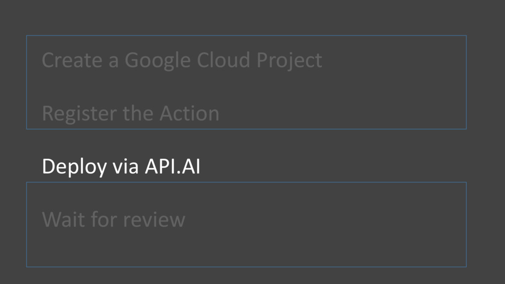 Create a Google Cloud Project Register the Acti...