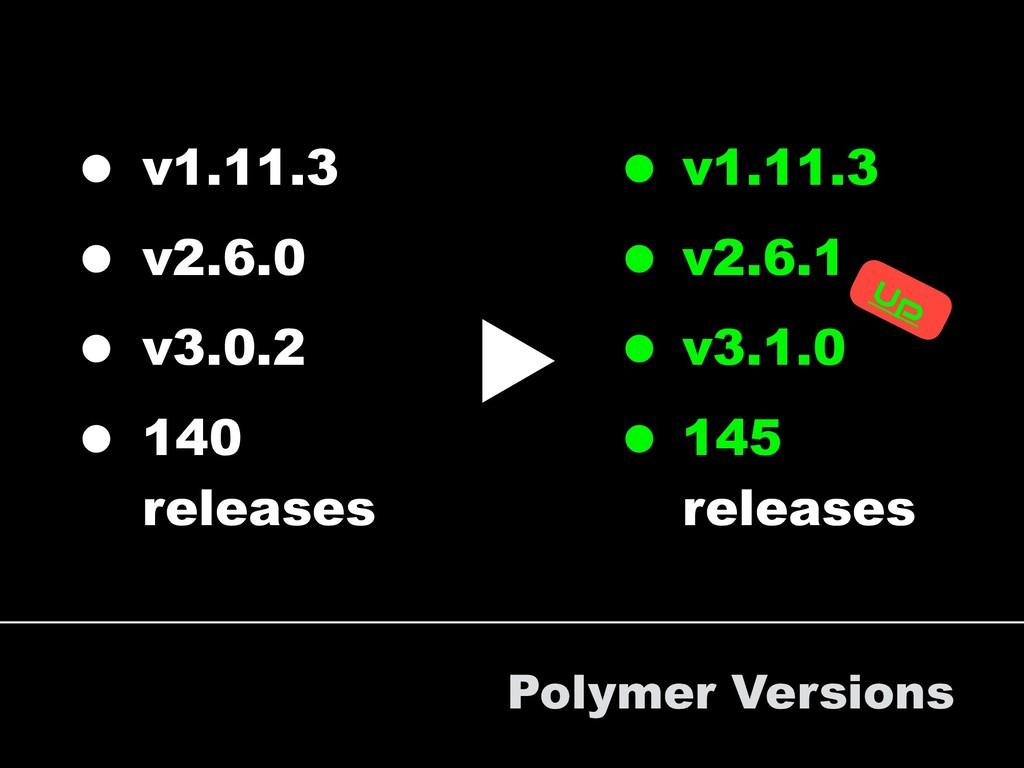 Polymer Versions • v1.11.3 • v2.6.0 • v3.0.2 • ...