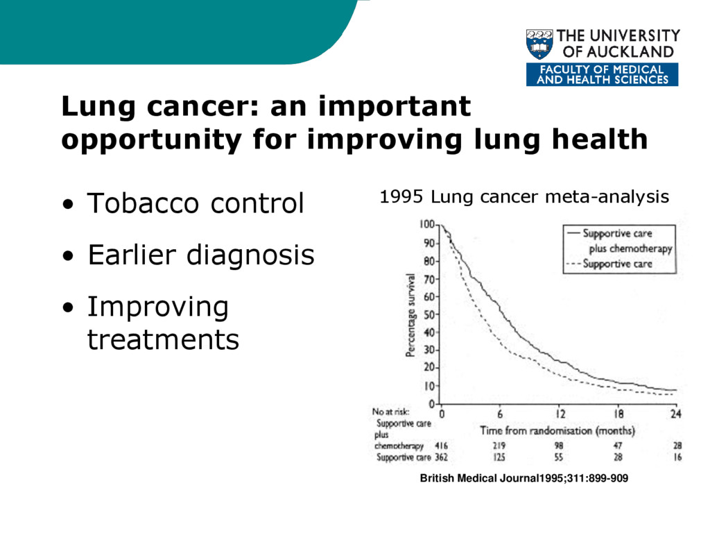 Lung cancer: an important opportunity for impro...