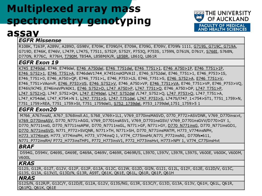 Multiplexed array mass spectrometry genotyping ...