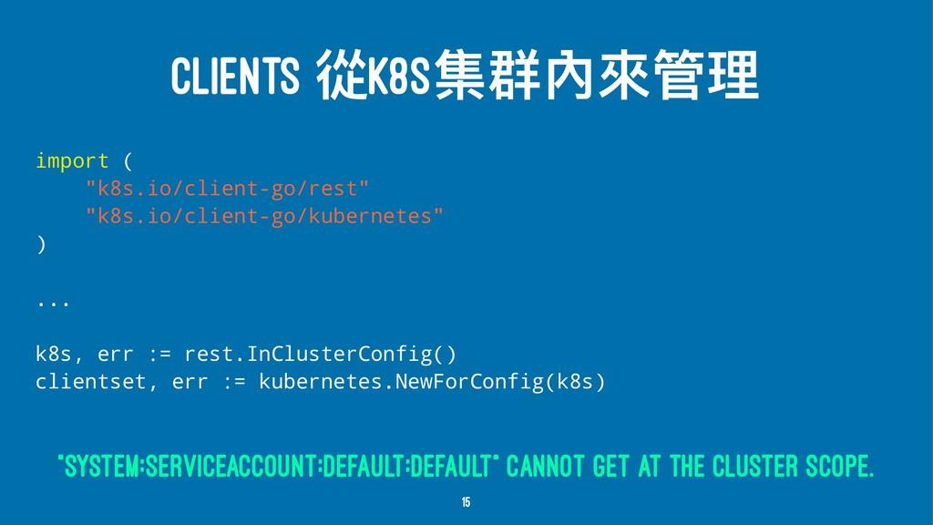 """CLIENTS ℂK8S褸ᗭ獉㬵ᓕቘ import ( """"k8s.io/client-go/r..."""