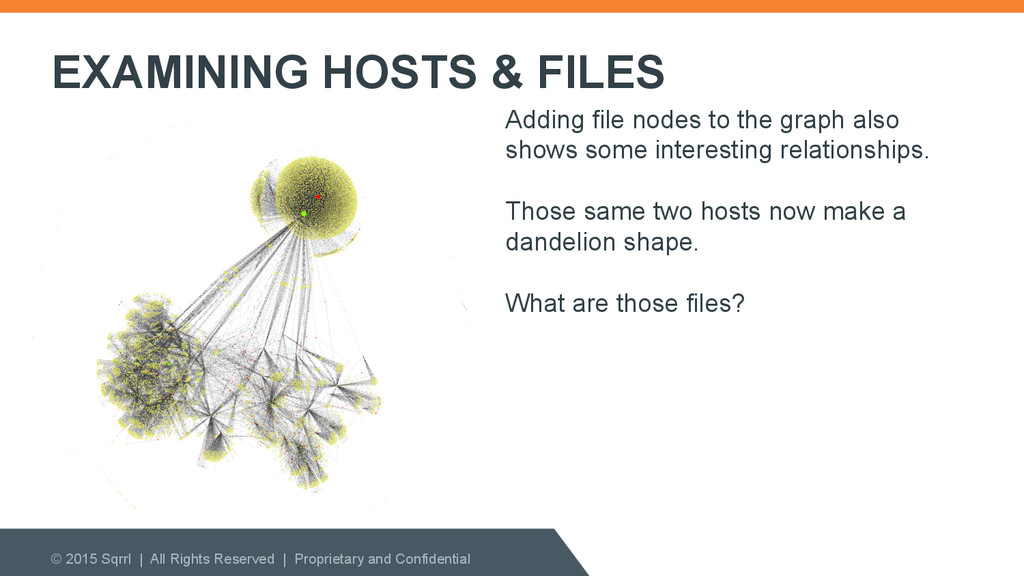 EXAMINING HOSTS & FILES © 2015 Sqrrl | All Righ...