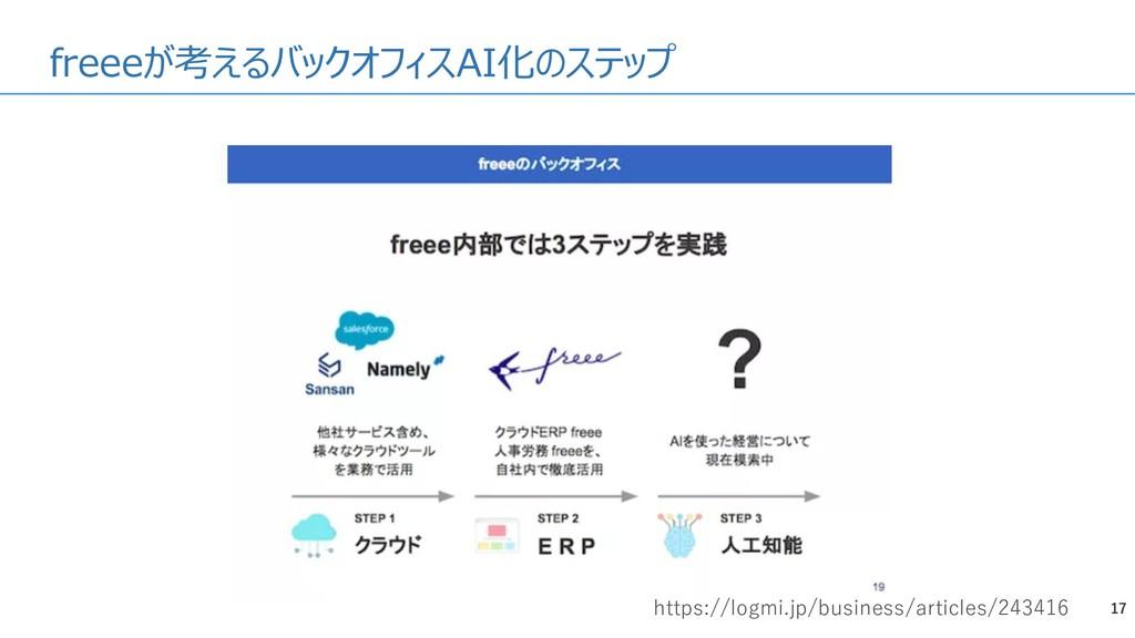 freeeが考えるバックオフィスAI化のステップ 17 https://logmi.jp/bu...