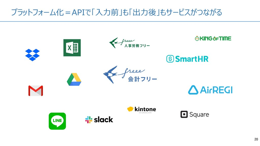 プラットフォーム化=APIで「入力前」も「出力後」もサービスがつながる 20