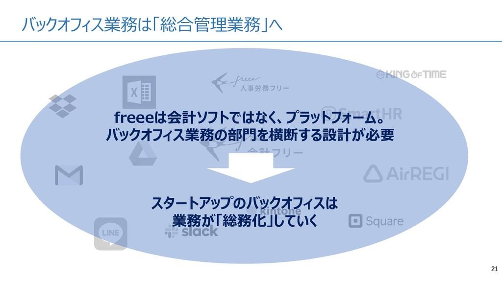 バックオフィス業務は「総合管理業務」へ 21 freeeは会計ソフトではなく、プラットフォーム...