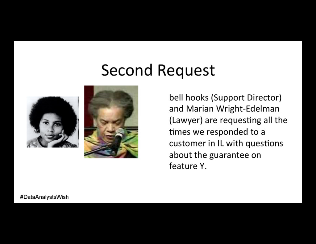 Second Request bell hooks (Support Director) an...
