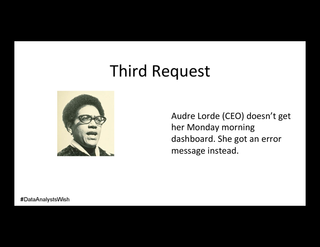 Third Request Audre Lorde (CEO) doesn't get her...