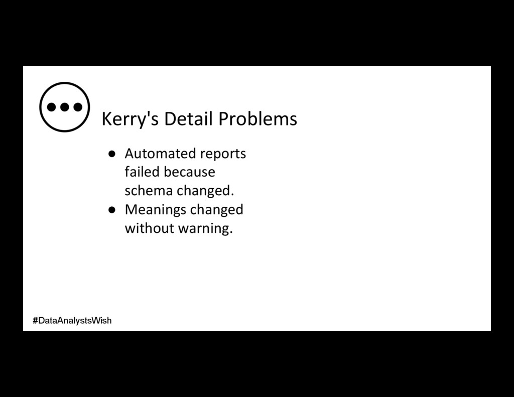 Kerry's Detail Problems ● Automated reports fa...