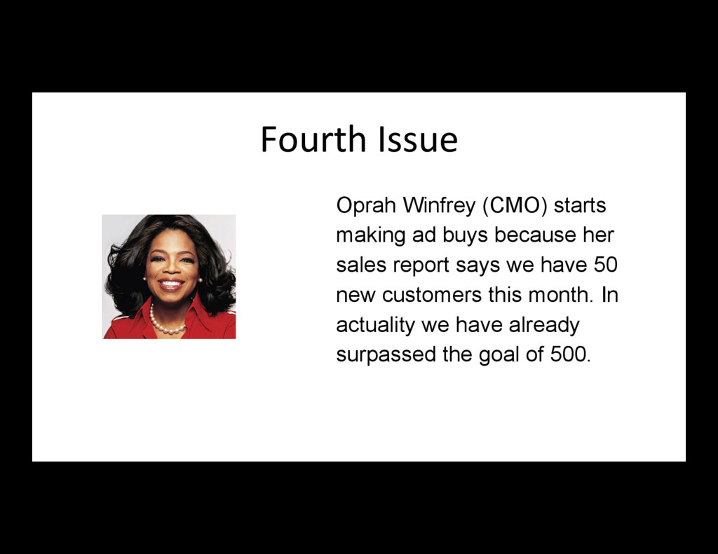 Fourth Issue Oprah Winfrey (CMO) starts making ...