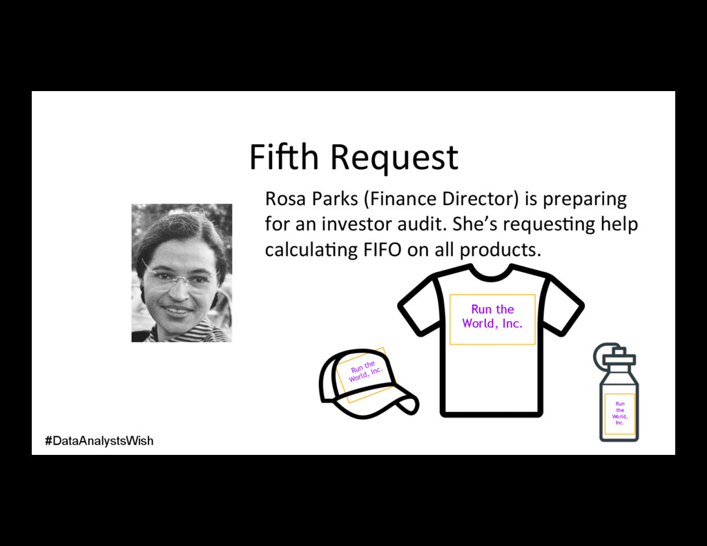 Fiah Request Rosa Parks (Finance Director) is p...