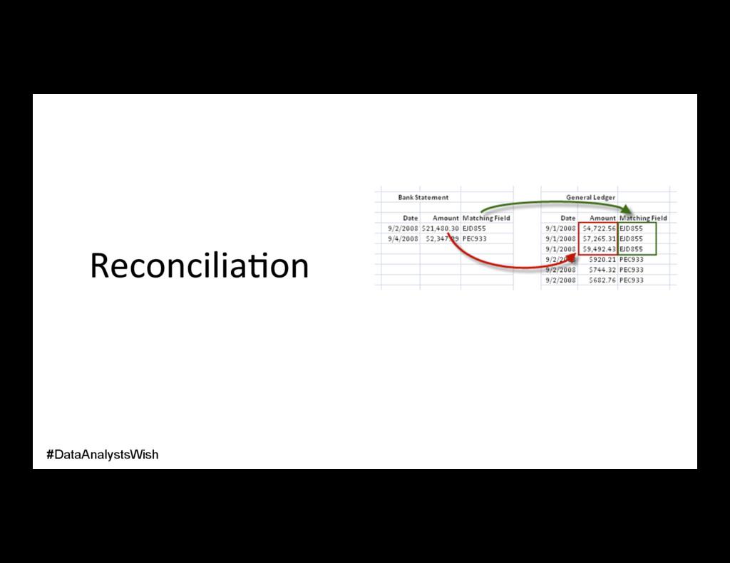 Reconcilia/on #DataAnalystsWish