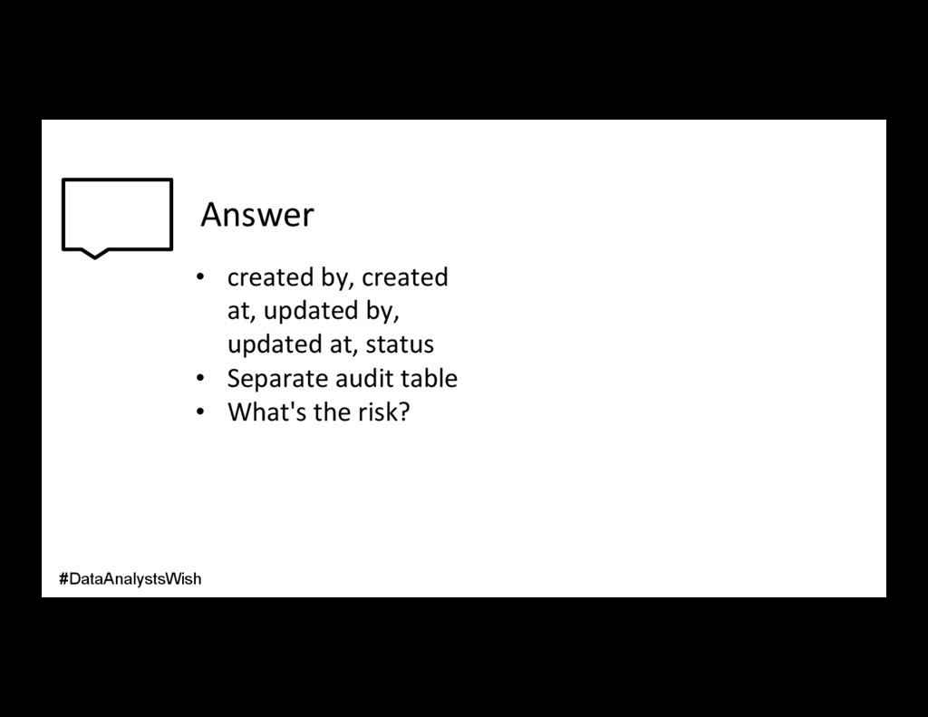Answer • created by, created at, updated by, u...