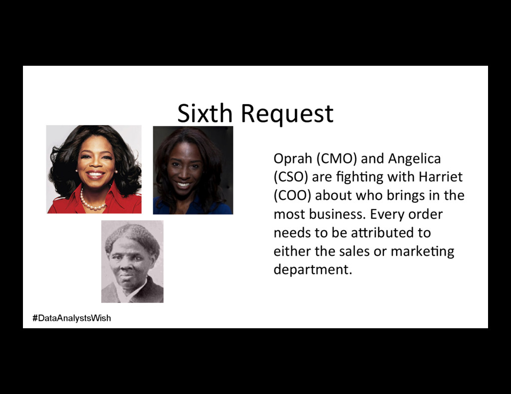 Sixth Request Oprah (CMO) and Angelica (CSO) ar...