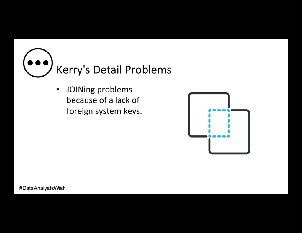 Kerry's Detail Problems • JOINing problems bec...