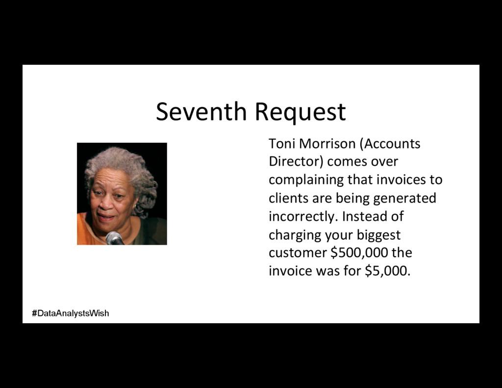 Seventh Request Toni Morrison (Accounts Directo...