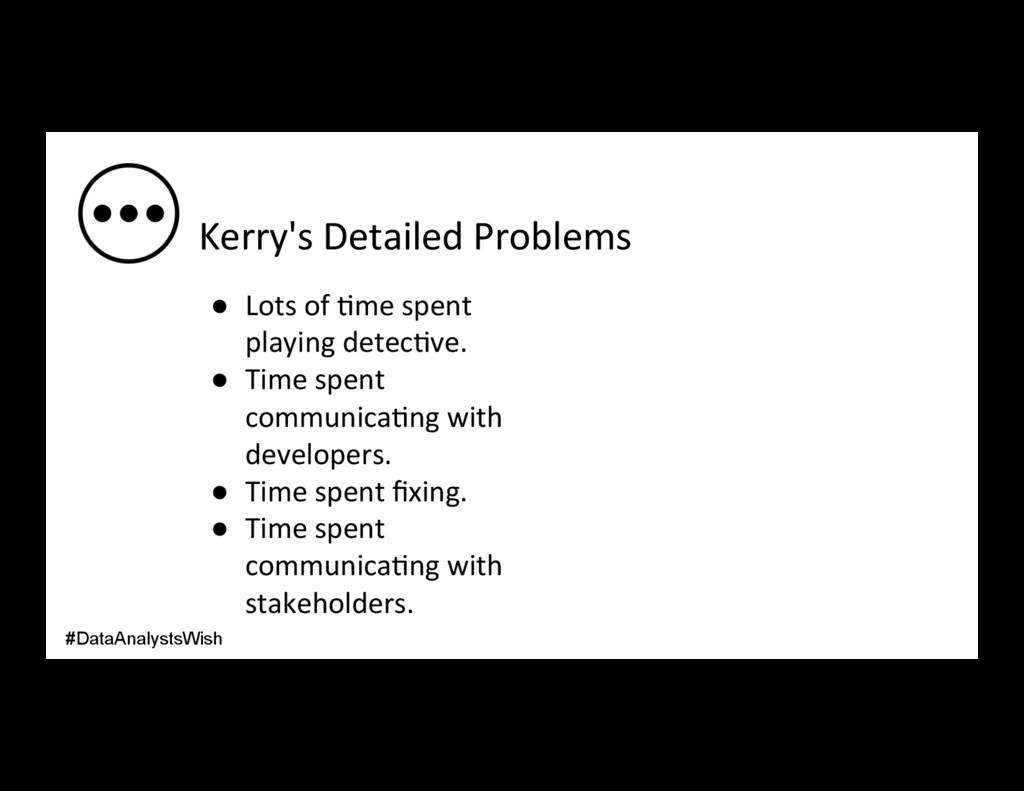 Kerry's Detailed Problems ● Lots of /me spent ...