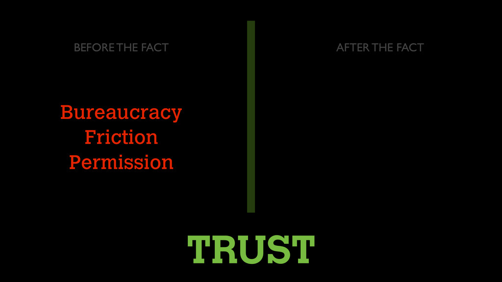 TRUST Bureaucracy Friction Permission BEFORE TH...