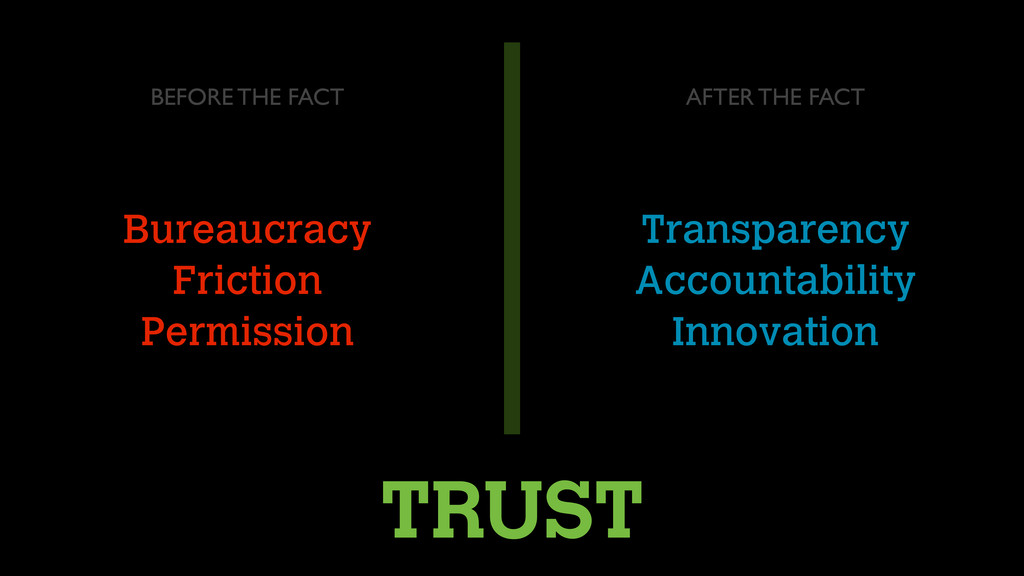 TRUST Bureaucracy Friction Permission Transpare...