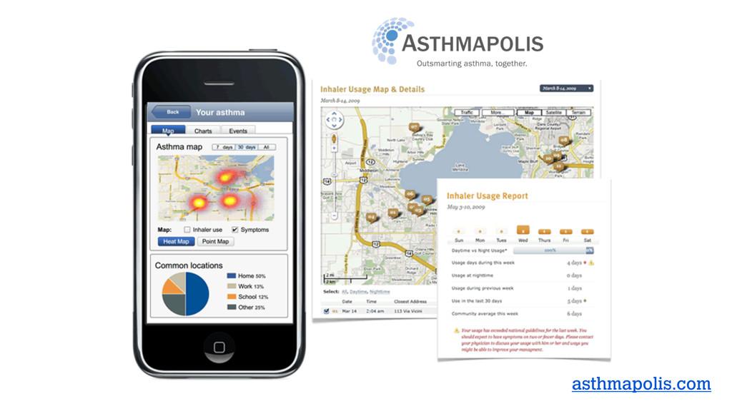 asthmapolis.com