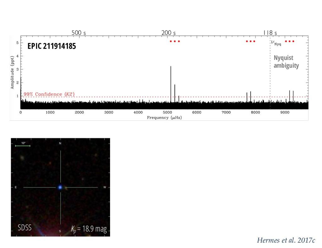 SDSS Hermes et al. 2017c 500 s 200 s 118 s Nyqu...