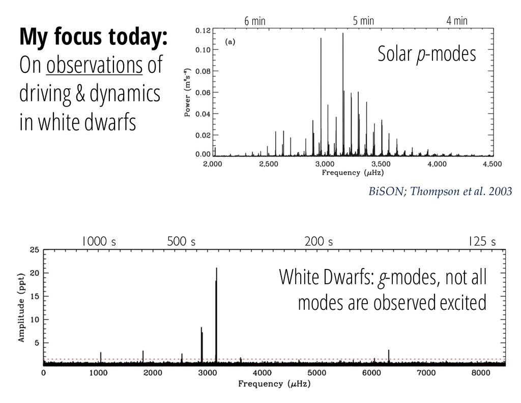1000 s 200 s 500 s 125 s White Dwarfs: g-modes,...