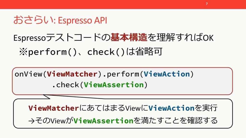 : Espresso API Espresso OK ...