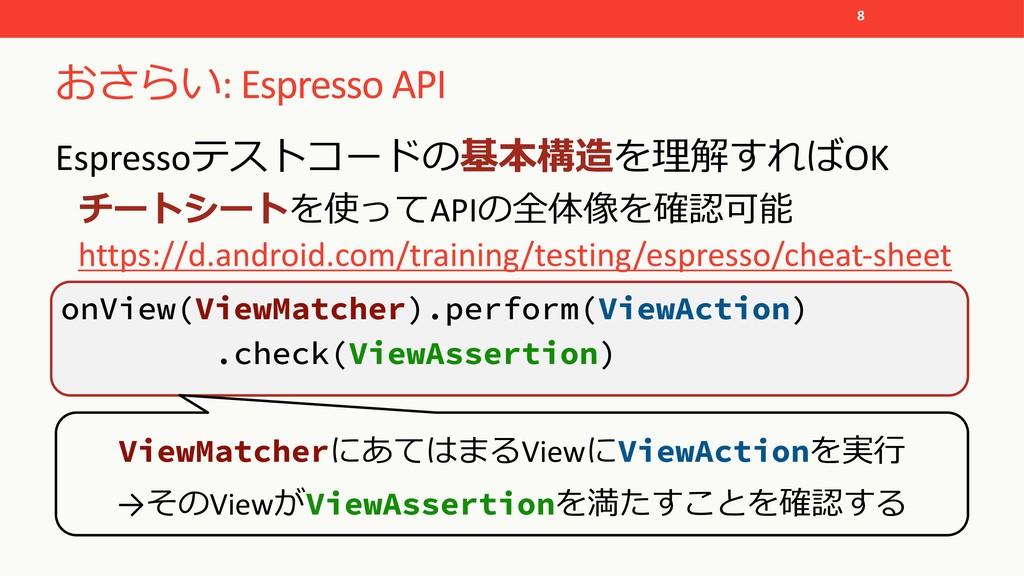 : Espresso API Espresso!OK ...