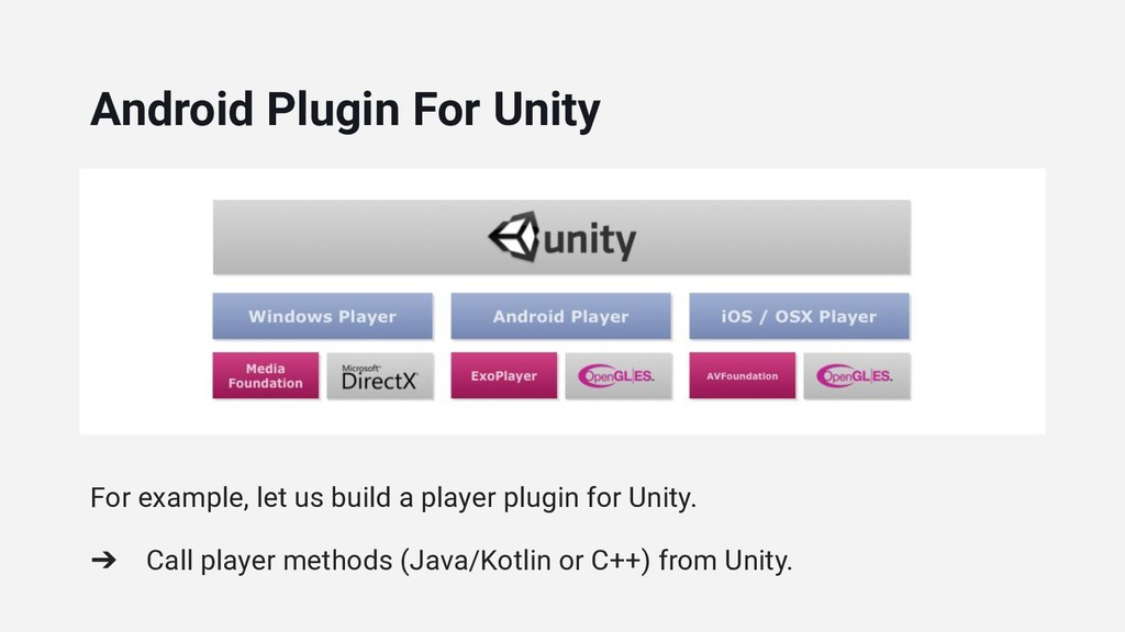 For example, let us build a player plugin for U...