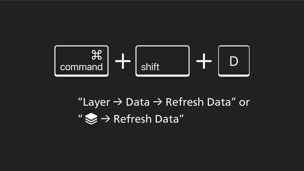 command shift + + D z-BZFSˠ%BUBˠ3FGSFTI%BU...