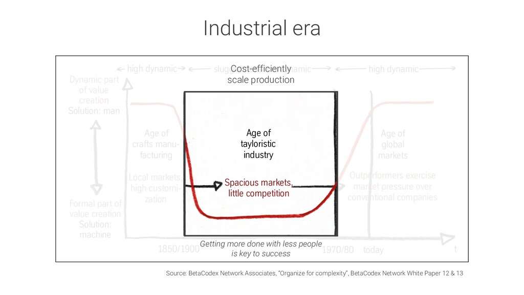 Formal part of value creation Solution: machine...