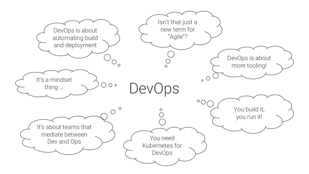 DevOps is about automating build and deployment...