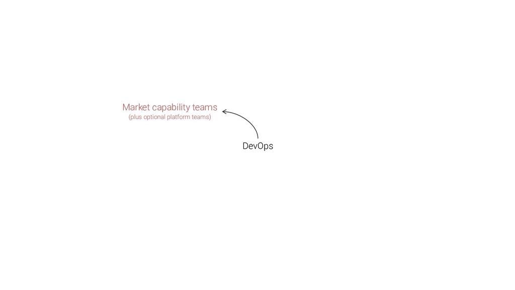 DevOps Market capability teams (plus optional p...