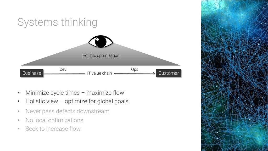 Systems thinking • Minimize cycle times – maxim...