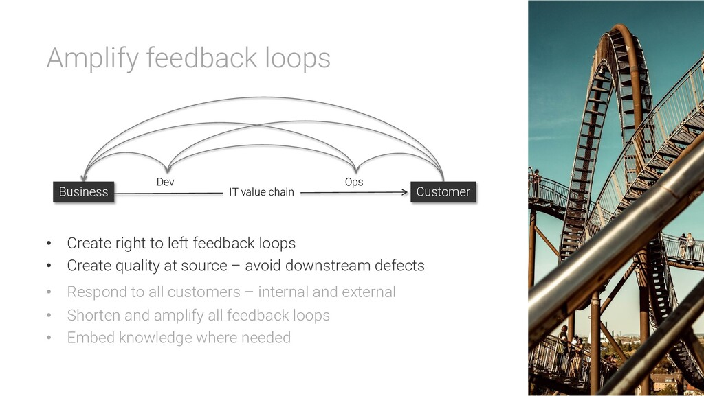 Amplify feedback loops • Create right to left f...